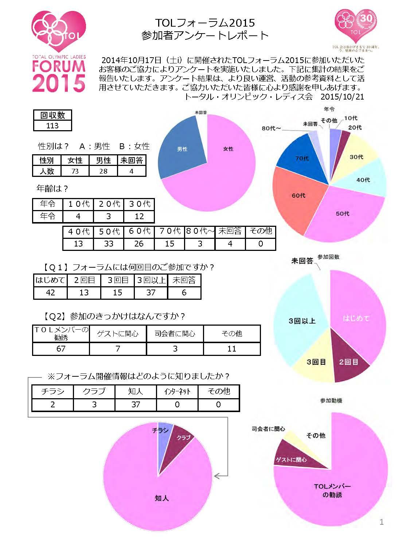 「TOLフォーラム2015」アンケート集計報告書_ページ_1