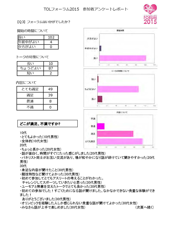 「TOLフォーラム2015」アンケート集計報告書_ページ_2